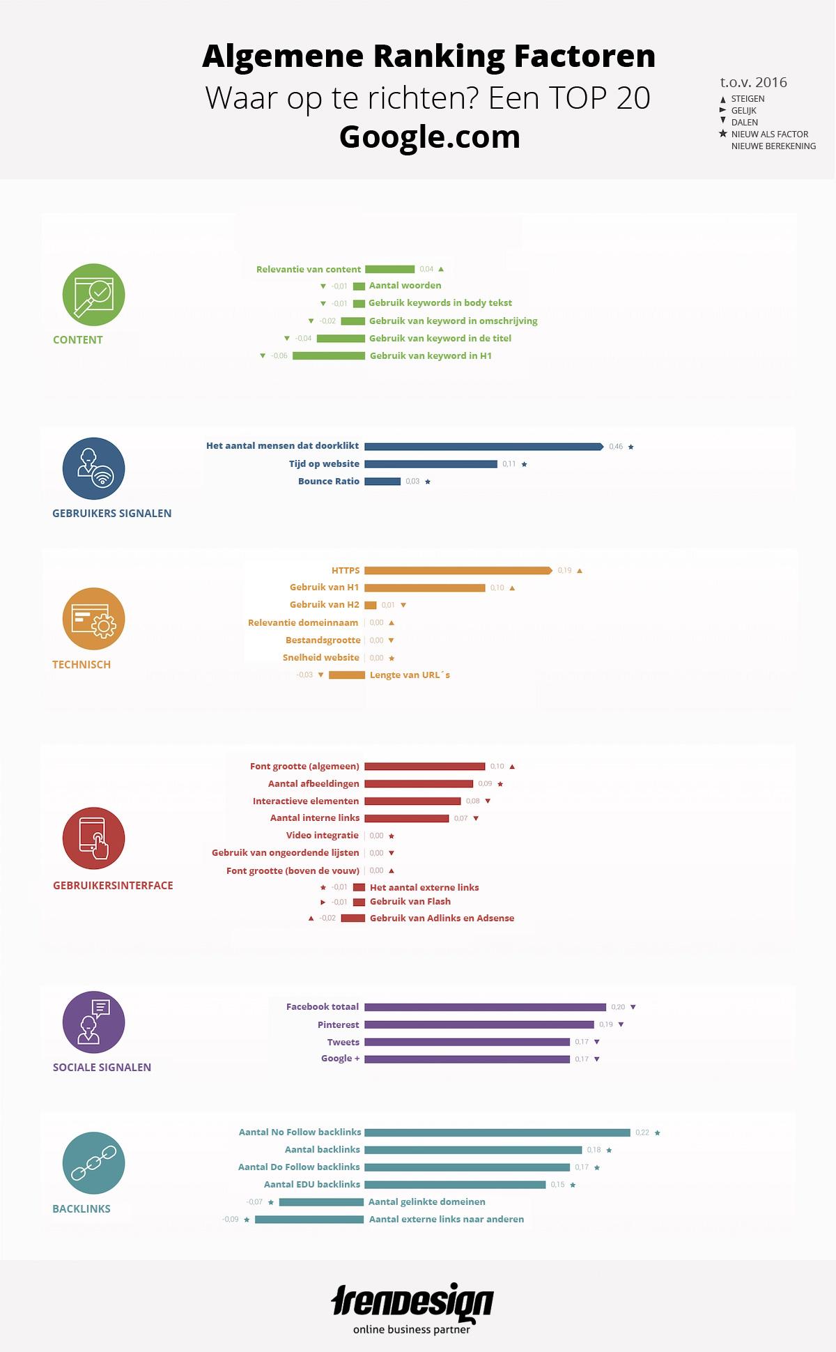 beeld-onderzoek-ranking-2017